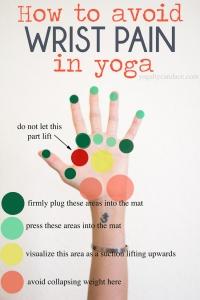 eviter-douleurs-poignets-yoga