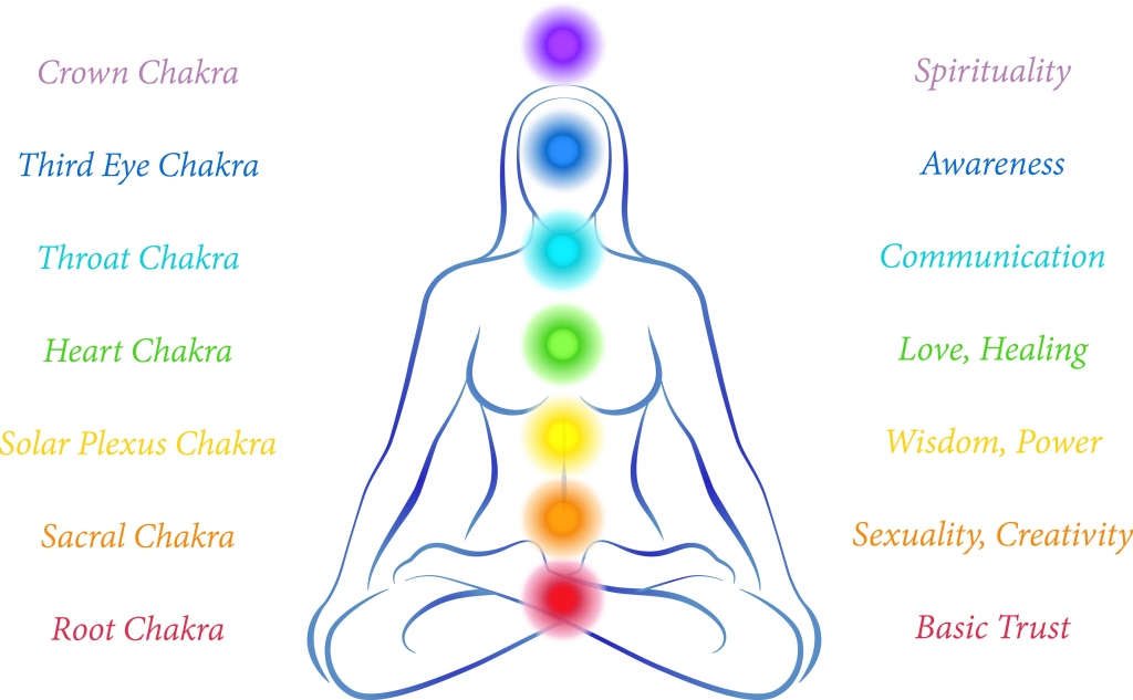 chakras-qualites