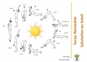 salutation-soleil-yoga-ski