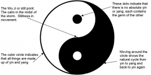 explications-symbole-yin-yang