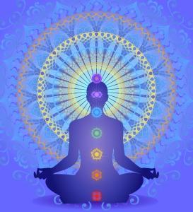 yoga-des-chakras